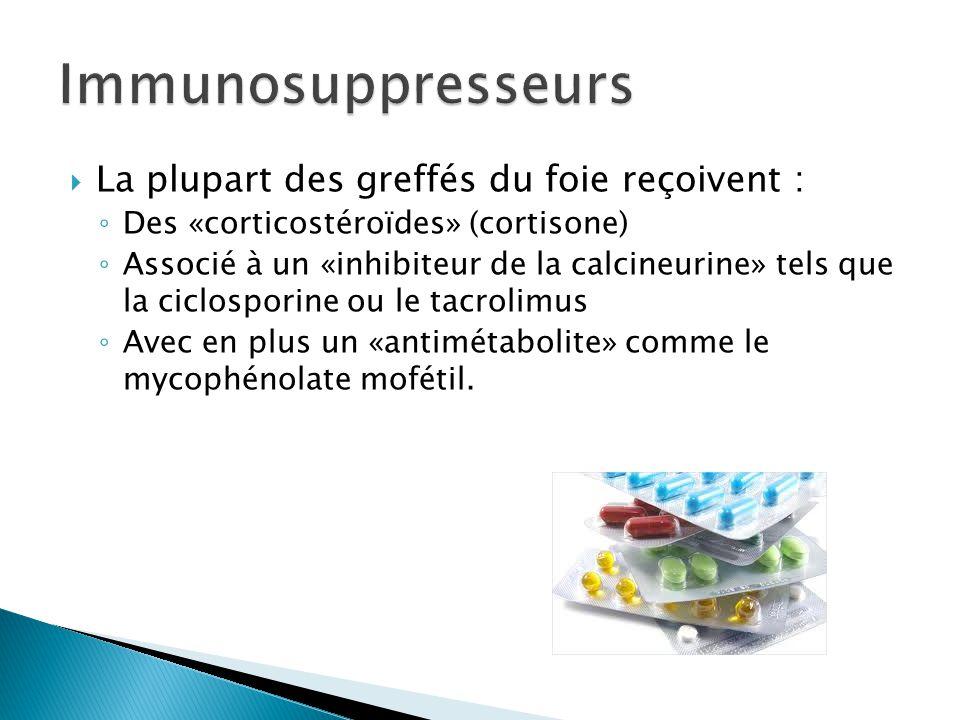  La plupart des greffés du foie reçoivent : ◦ Des «corticostéroïdes» (cortisone) ◦ Associé à un «inhibiteur de la calcineurine» tels que la ciclospor