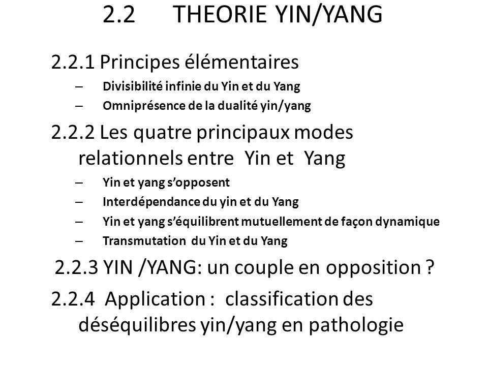 2.2 THEORIE YIN/YANG 2.2.1 Principes élémentaires – Divisibilité infinie du Yin et du Yang – Omniprésence de la dualité yin/yang 2.2.2 Les quatre prin