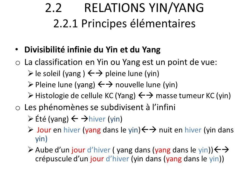 2.2 RELATIONS YIN/YANG 2.2.1 Principes élémentaires Divisibilité infinie du Yin et du Yang o La classification en Yin ou Yang est un point de vue:  l