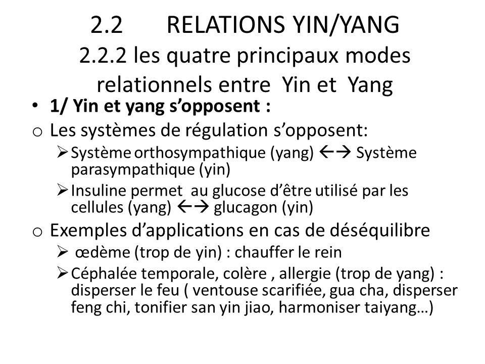 2.2 RELATIONS YIN/YANG 2.2.2 les quatre principaux modes relationnels entre Yin et Yang 1/ Yin et yang s'opposent : o Les systèmes de régulation s'opp