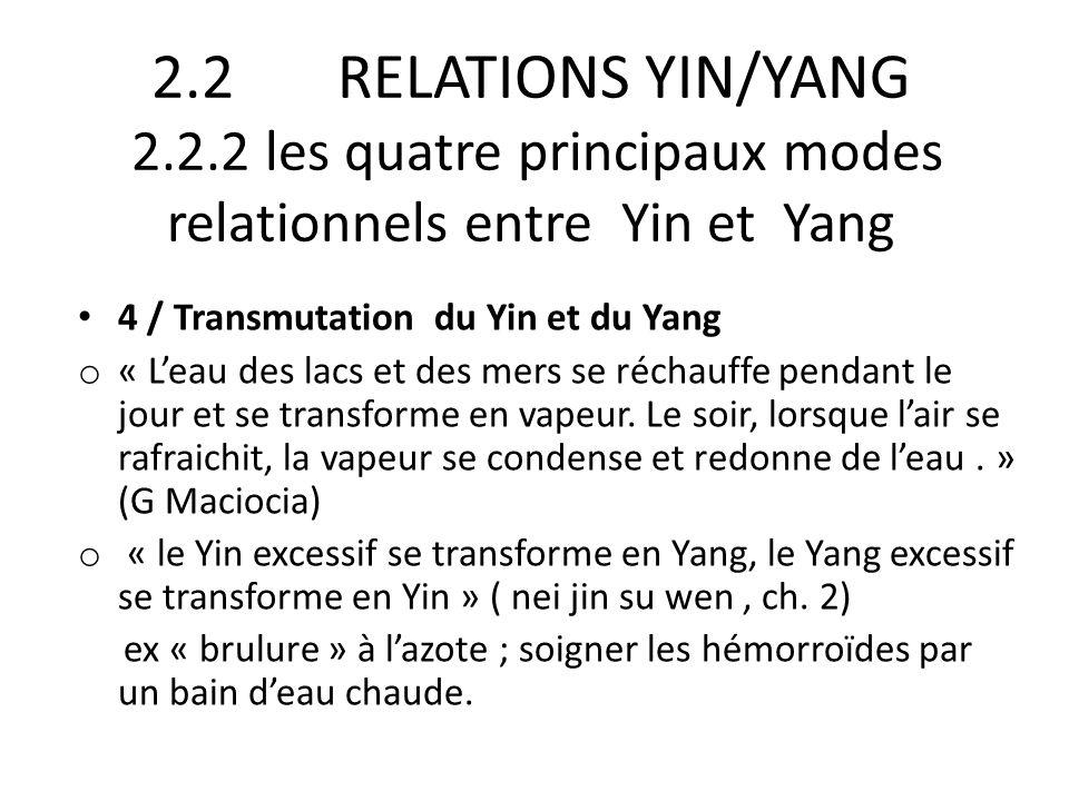 2.2 RELATIONS YIN/YANG 2.2.2 les quatre principaux modes relationnels entre Yin et Yang 4 / Transmutation du Yin et du Yang o « L'eau des lacs et des