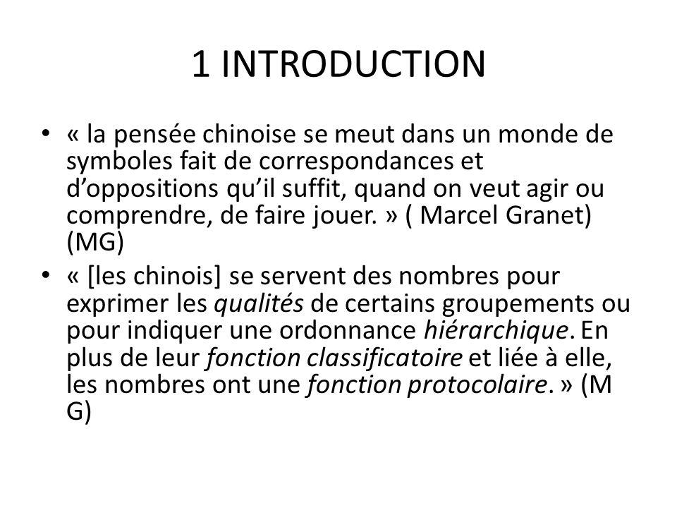 2.1 ETYMOLOGIE 2.1.1comment considérer les hanzi .