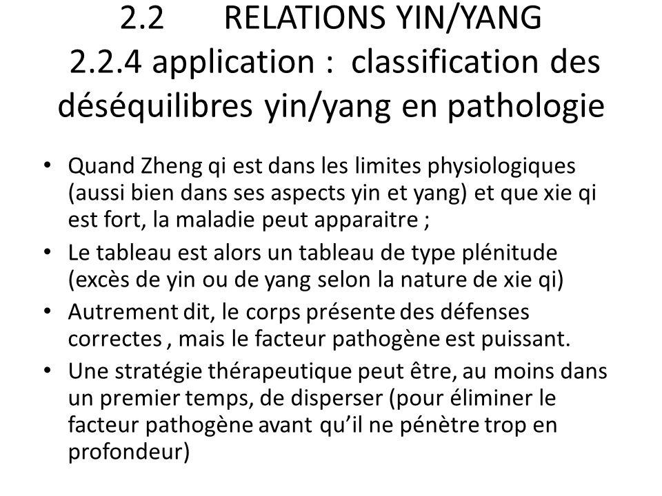 2.2 RELATIONS YIN/YANG 2.2.4 application : classification des déséquilibres yin/yang en pathologie Quand Zheng qi est dans les limites physiologiques