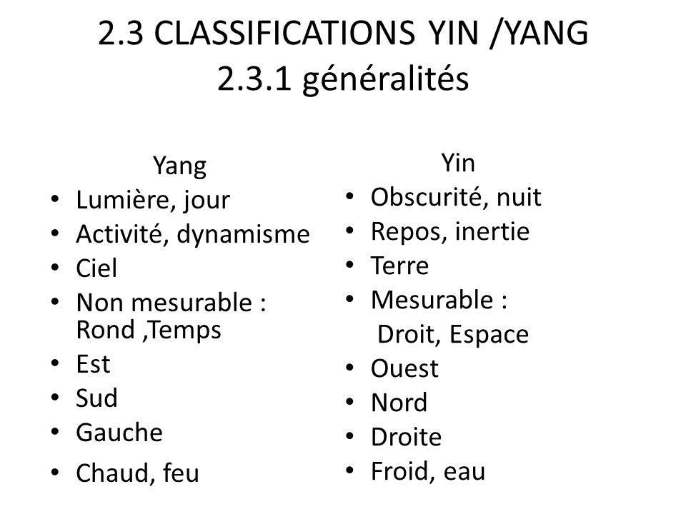 2.3 CLASSIFICATIONS YIN /YANG 2.3.1 généralités Yang Lumière, jour Activité, dynamisme Ciel Non mesurable : Rond,Temps Est Sud Gauche Chaud, feu Yin O