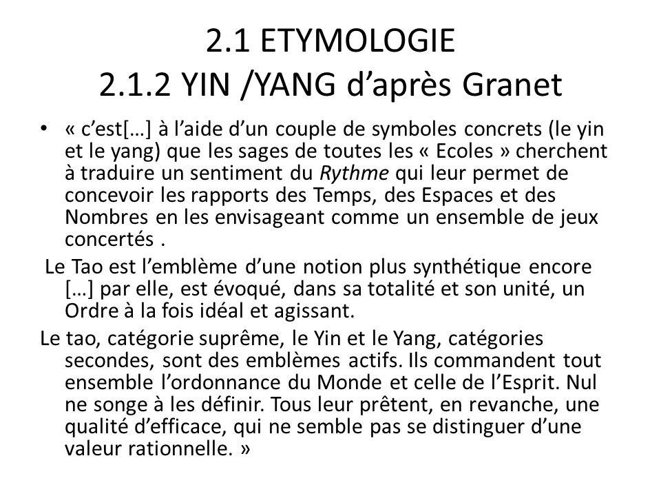 2.1 ETYMOLOGIE 2.1.2 YIN /YANG d'après Granet YI YIN YI YANG WEI ZI TAO « « une(fois) Yin, une (fois) Yang c'est la le tao .