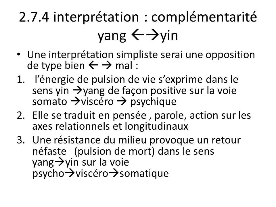 2.7.4 interprétation : complémentarité yang  yin Une interprétation simpliste serai une opposition de type bien   mal : 1. l'énergie de pulsion de