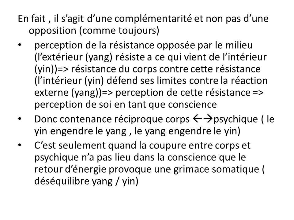 En fait, il s'agit d'une complémentarité et non pas d'une opposition (comme toujours) perception de la résistance opposée par le milieu (l'extérieur (