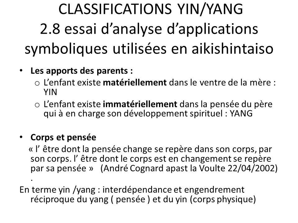 CLASSIFICATIONS YIN/YANG 2.8 essai d'analyse d'applications symboliques utilisées en aikishintaiso Les apports des parents : o L'enfant existe matérie