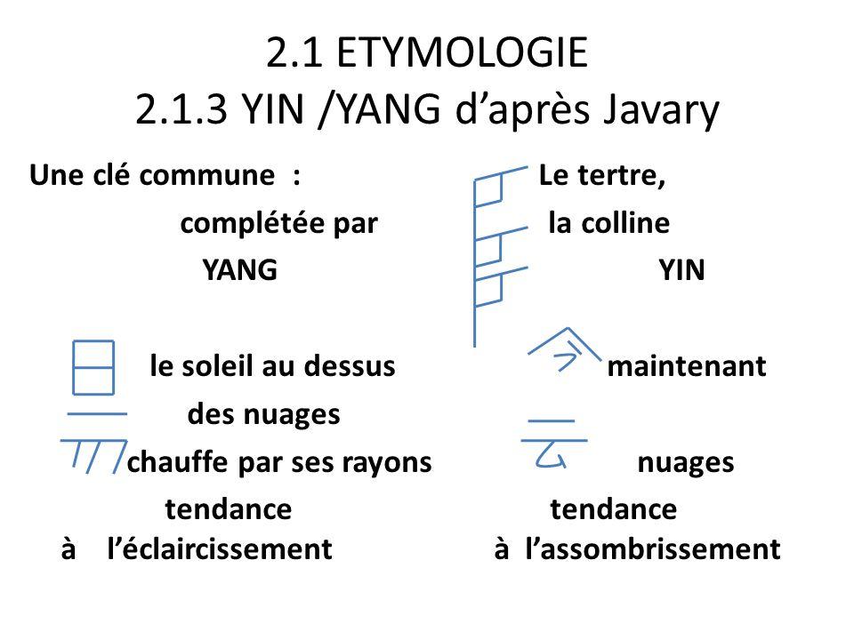 2.1 ETYMOLOGIE 2.1.4 YIN /YANG d'après Lavier c b a a : le nombre 2 apparait caché sous un toit dans quelque chose de fermé ou presque ; 3 sort de tao sous la forme de « cheveux » b : un pied laisse… c: … des empreintes, des traces HANZI TAO INTERPRETATION : « le tao peut être appréhendé par la pensée de l'homme grâce aux traces visibles qu'il laisse, et à partir desquelles on peut remonter jusqu'à lui » « l'unité a donc une fonction créatrice, tao, qui contient deux[…] Yang et Yin, qui ne sont rien d'autre que les prolongements dans la manifestation (tout ce qui est entre Ciel et Sol, dans l'espace- temps) de ces deux limites extrêmes.