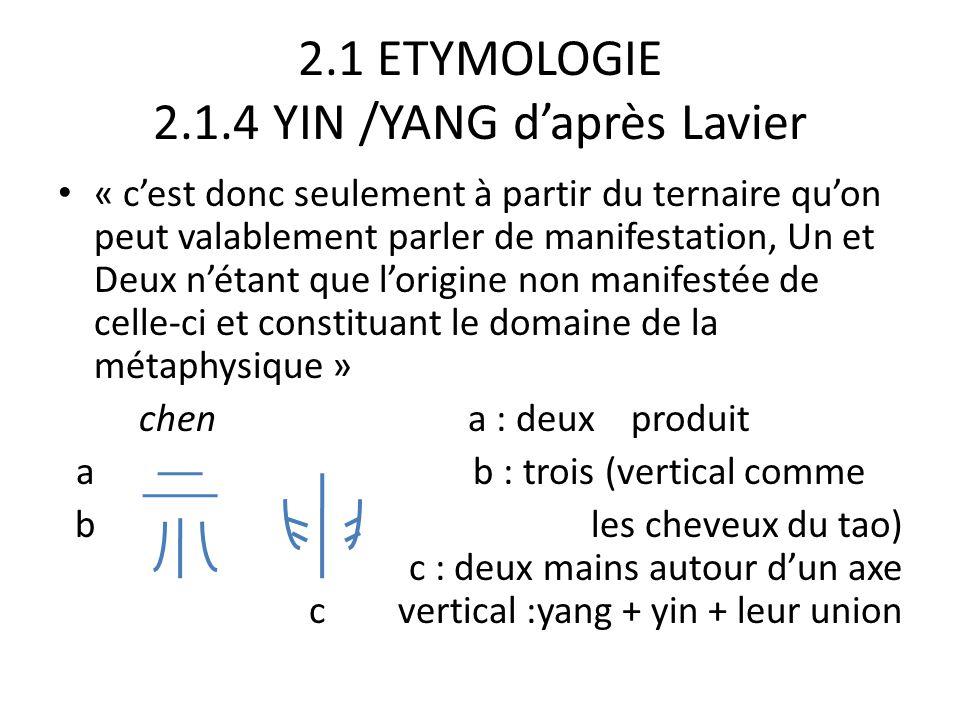 2.1 ETYMOLOGIE 2.1.4 YIN /YANG d'après Lavier « c'est donc seulement à partir du ternaire qu'on peut valablement parler de manifestation, Un et Deux n