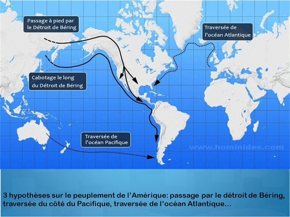 3 hypothèses sur le peuplement de l'Amérique: passage par le détroit de Béring, traversée du côté du Pacifique, traversée de l'océan Atlantique…