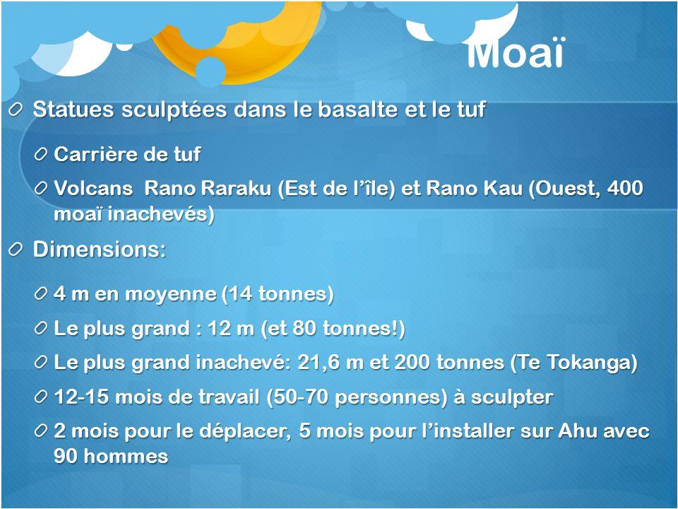 Moaï Statues sculptées dans le basalte et le tuf Carrière de tuf Volcans Rano Raraku (Est de l'île) et Rano Kau (Ouest, 400 moaï inachevés) Dimensions