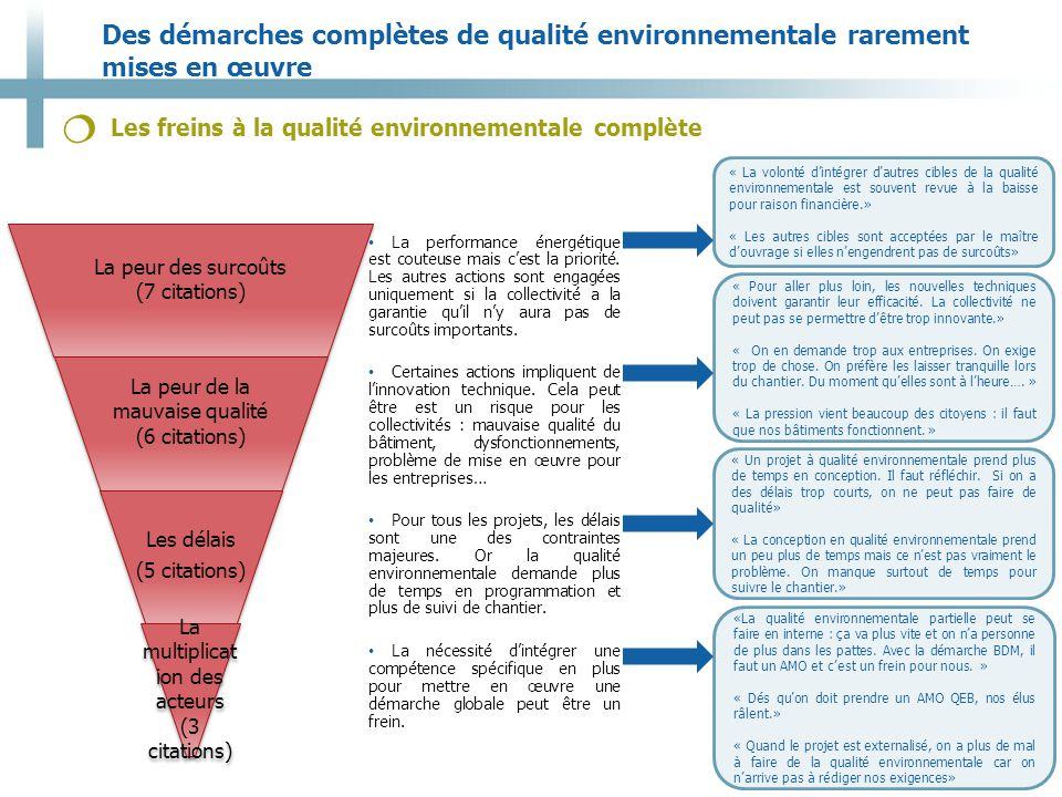 Des démarches complètes de qualité environnementale rarement mises en œuvre 11  « La volonté d'intégrer d'autres cibles de la qualité environnementale est souvent revue à la baisse pour raison financière.» « Les autres cibles sont acceptées par le maître d'ouvrage si elles n'engendrent pas de surcoûts» La peur des surcoûts (7 citations) La peur de la mauvaise qualité (6 citations) Les délais (5 citations) La multiplicat ion des acteurs (3 citations) « Pour aller plus loin, les nouvelles techniques doivent garantir leur efficacité.