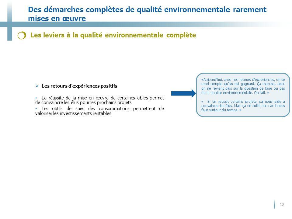 Des démarches complètes de qualité environnementale rarement mises en œuvre 12 Les leviers à la qualité environnementale complète  «Aujourd'hui, avec nos retours d'expériences, on se rend compte qu'on est gagnant.