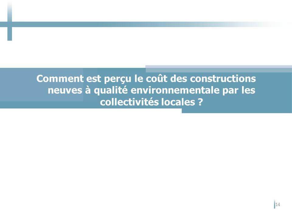 Comment est perçu le coût des constructions neuves à qualité environnementale par les collectivités locales .