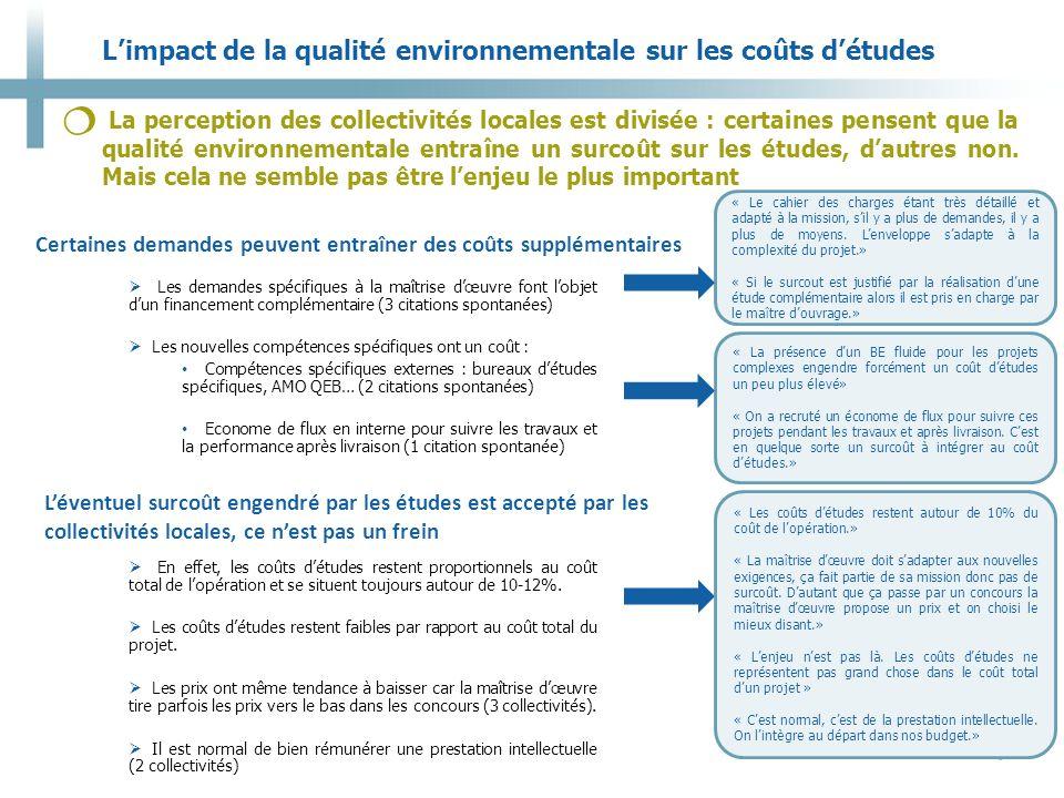 L'impact de la qualité environnementale sur les coûts d'études 15 La perception des collectivités locales est divisée : certaines pensent que la qualité environnementale entraîne un surcoût sur les études, d'autres non.
