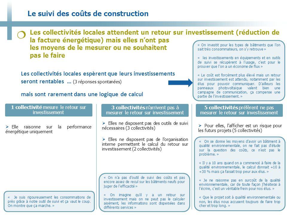Le suivi des coûts de construction 17 Les collectivités locales attendent un retour sur investissement (réduction de la facture énergétique) mais elles n'ont pas les moyens de le mesurer ou ne souhaitent pas le faire  Les collectivités locales espèrent que leurs investissements seront rentables … (3 réponses spontanées) mais sont rarement dans une logique de calcul « On investit pour les types de bâtiments que l'on sait très consommateurs, on s'y retrouve » « les investissements en équipements et en outils de suivi se récupèrent à l'usage, c'est pour le prouver que l'on a un économe de flux » « Le coût est forcément plus élevé mais un retour sur investissement est attendu, notamment par les élus pour pouvoir communiquer.
