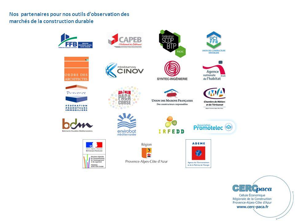 Nos partenaires pour nos outils d'observation des marchés de la construction durable