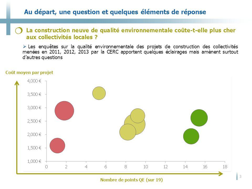 Au départ, une question et quelques éléments de réponse 3 La construction neuve de qualité environnementale coûte-t-elle plus cher aux collectivités locales .