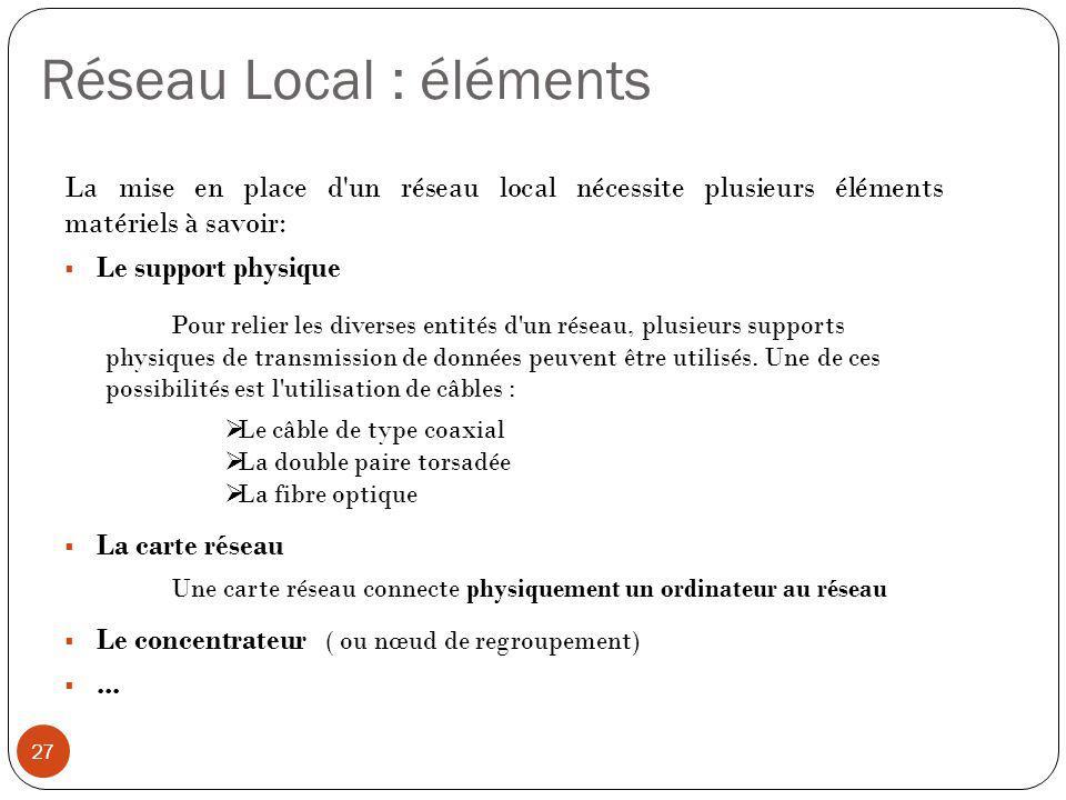 La mise en place d'un réseau local nécessite plusieurs éléments matériels à savoir:  Le support physique Pour relier les diverses entités d'un réseau