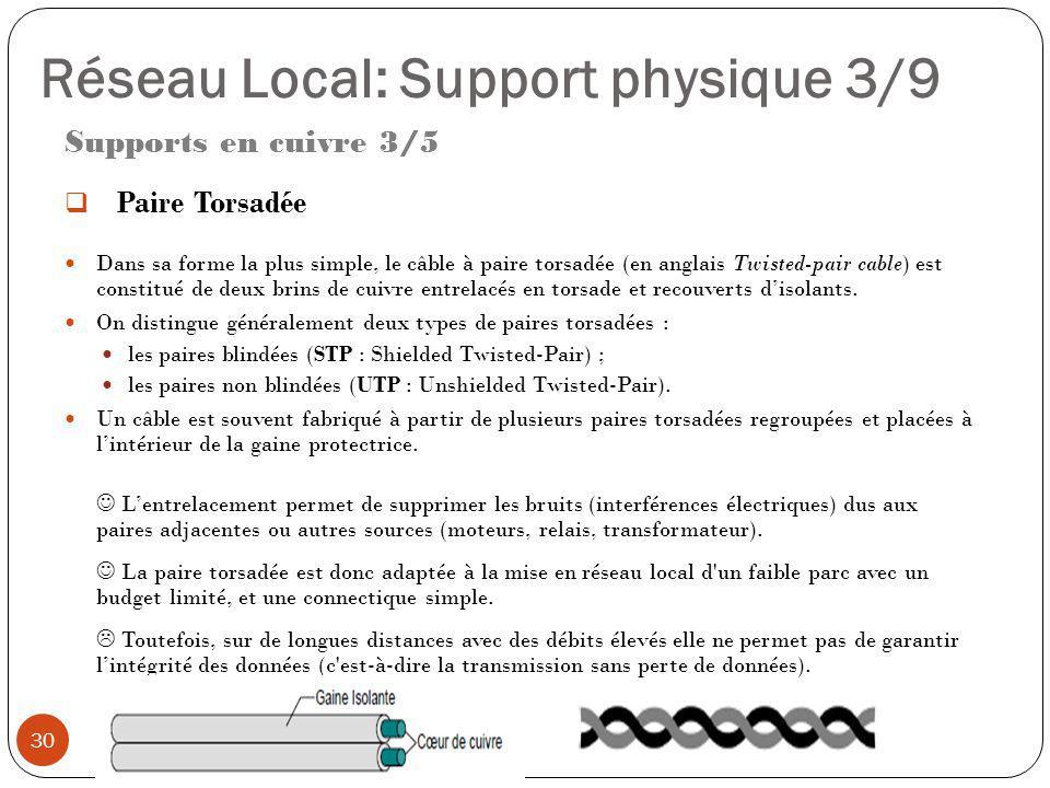 Supports en cuivre 3/5  Paire Torsadée Dans sa forme la plus simple, le câble à paire torsadée (en anglais Twisted-pair cable) est constitué de deux
