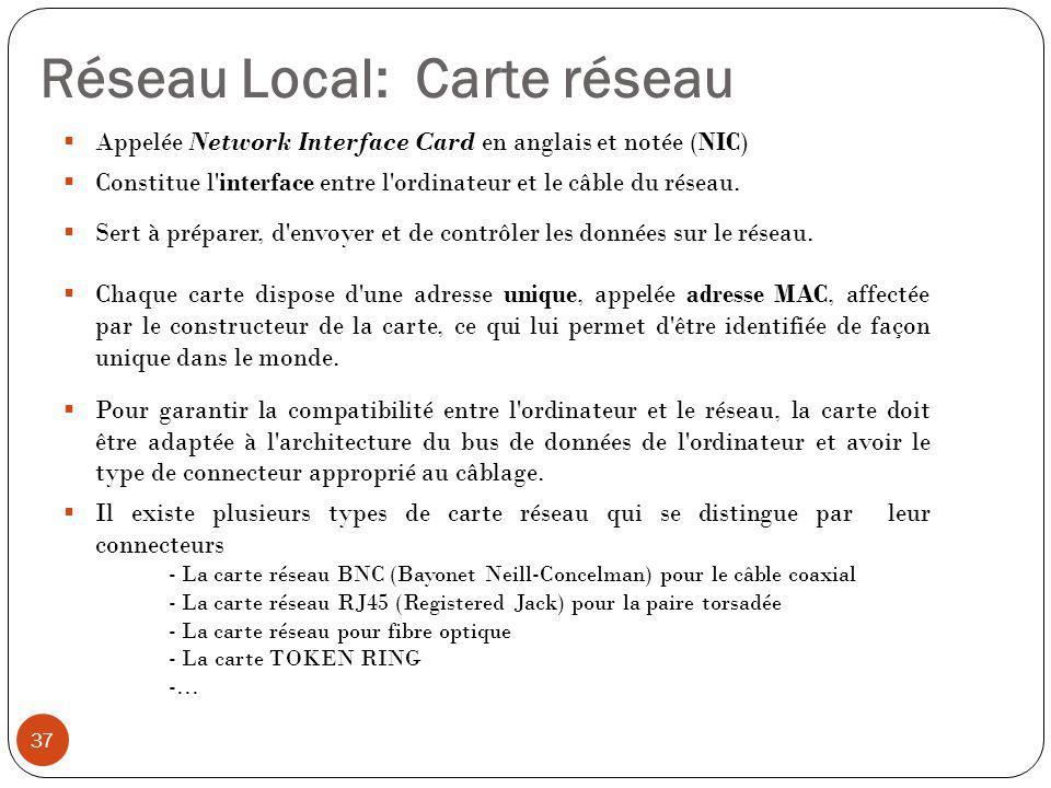  Appelée Network Interface Card en anglais et notée (NIC)  Constitue l'interface entre l'ordinateur et le câble du réseau.  Sert à préparer, d'envo