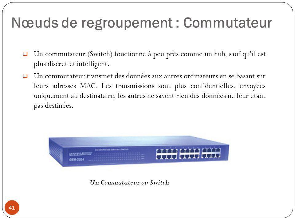  Un commutateur (Switch) fonctionne à peu près comme un hub, sauf qu'il est plus discret et intelligent.  Un commutateur transmet des données aux au