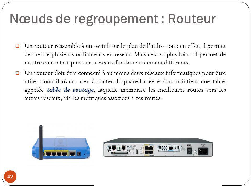  Un routeur ressemble à un switch sur le plan de l'utilisation : en effet, il permet de mettre plusieurs ordinateurs en réseau. Mais cela va plus loi