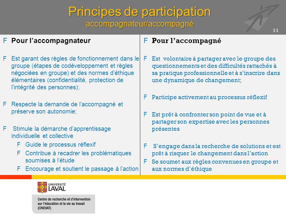 Principes de participation accompagnateur/accompagné F Pour l'accompagné F Est volontaire à partager avec le groupe des questionnements et des difficu