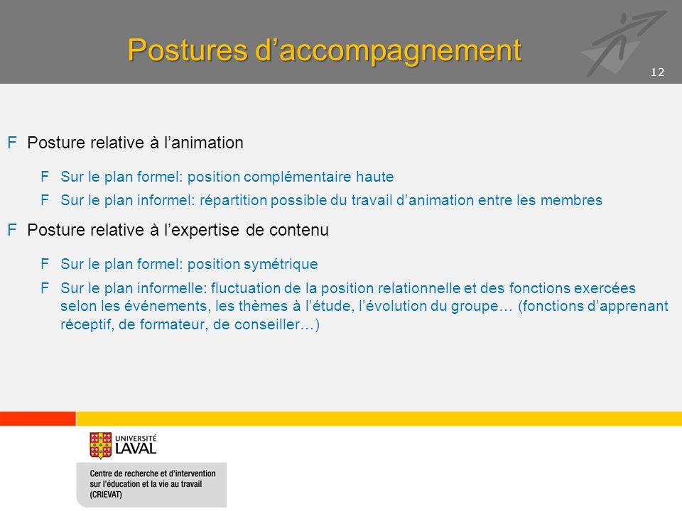 Postures d'accompagnement FPosture relative à l'animation FSur le plan formel: position complémentaire haute FSur le plan informel: répartition possib
