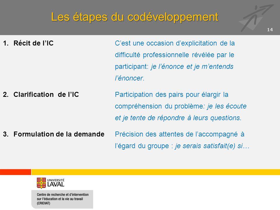 Les étapes du codéveloppement 1.Récit de l'IC C'est une occasion d'explicitation de la difficulté professionnelle révélée par le participant: je l'éno
