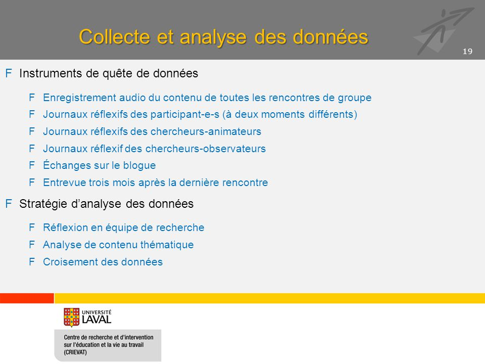 Collecte et analyse des données FInstruments de quête de données FEnregistrement audio du contenu de toutes les rencontres de groupe FJournaux réflexi