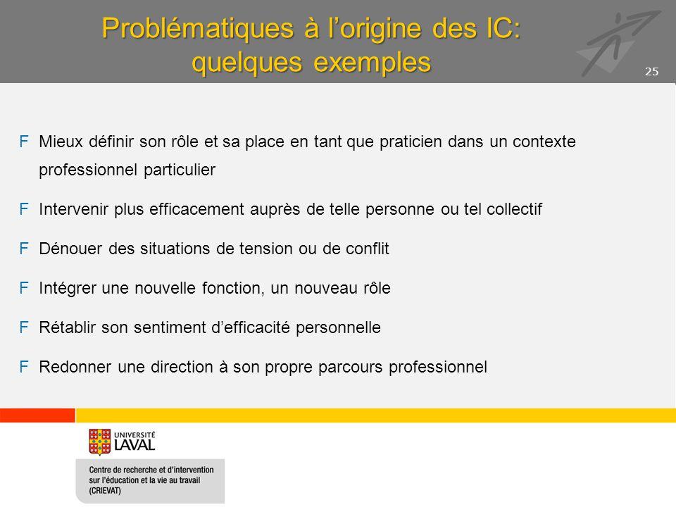 Problématiques à l'origine des IC: quelques exemples FMieux définir son rôle et sa place en tant que praticien dans un contexte professionnel particul
