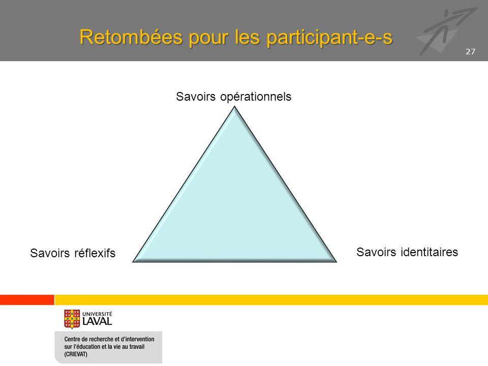 Retombées pour les participant-e-s Savoirs opérationnels 27 Savoirs réflexifs Savoirs identitaires