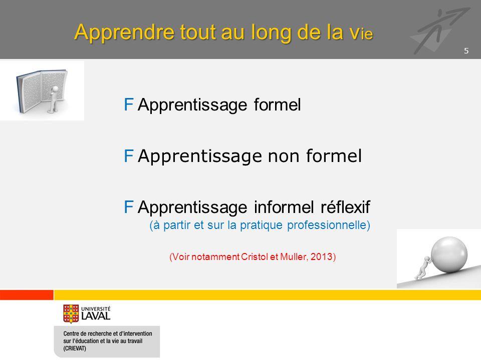 Apprendre tout au long de la v ie FApprentissage formel F Apprentissage non formel FApprentissage informel réflexif (à partir et sur la pratique profe