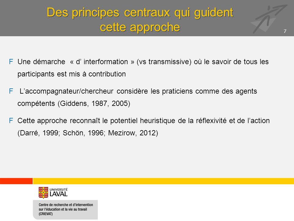 Des principes centraux qui guident cette approche FUne démarche « d' interformation » (vs transmissive) où le savoir de tous les participants est mis