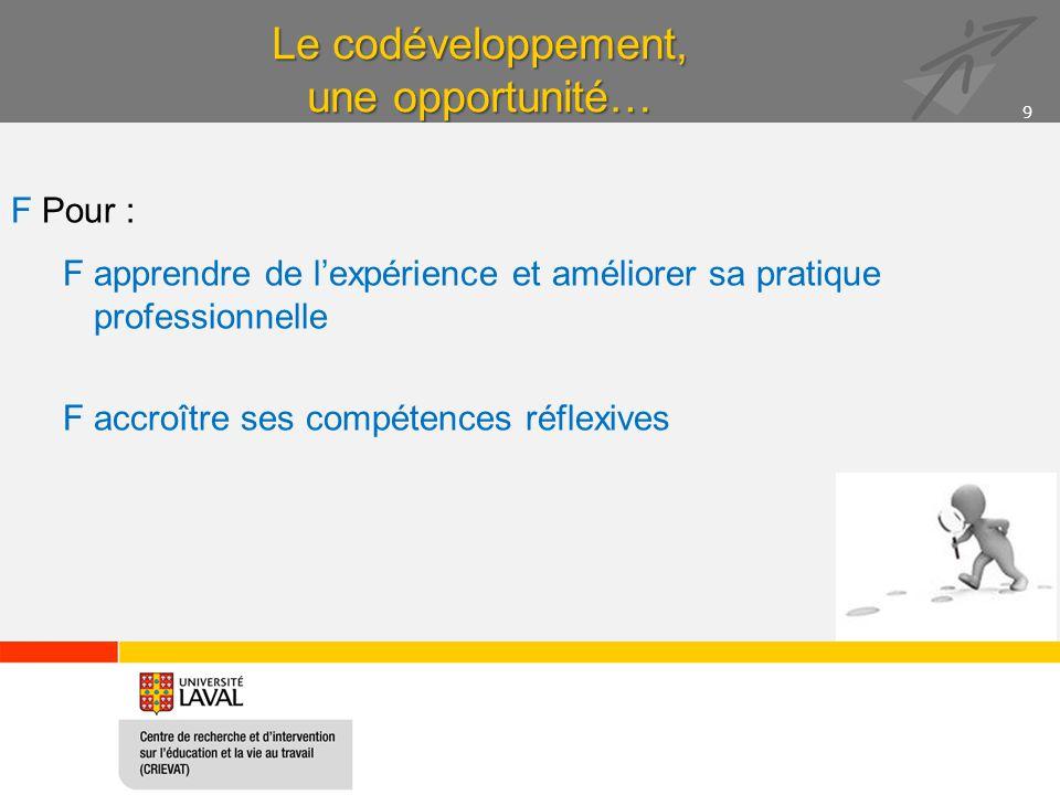 Le codéveloppement, une opportunité… FPour : Fapprendre de l'expérience et améliorer sa pratique professionnelle Faccroître ses compétences réflexives