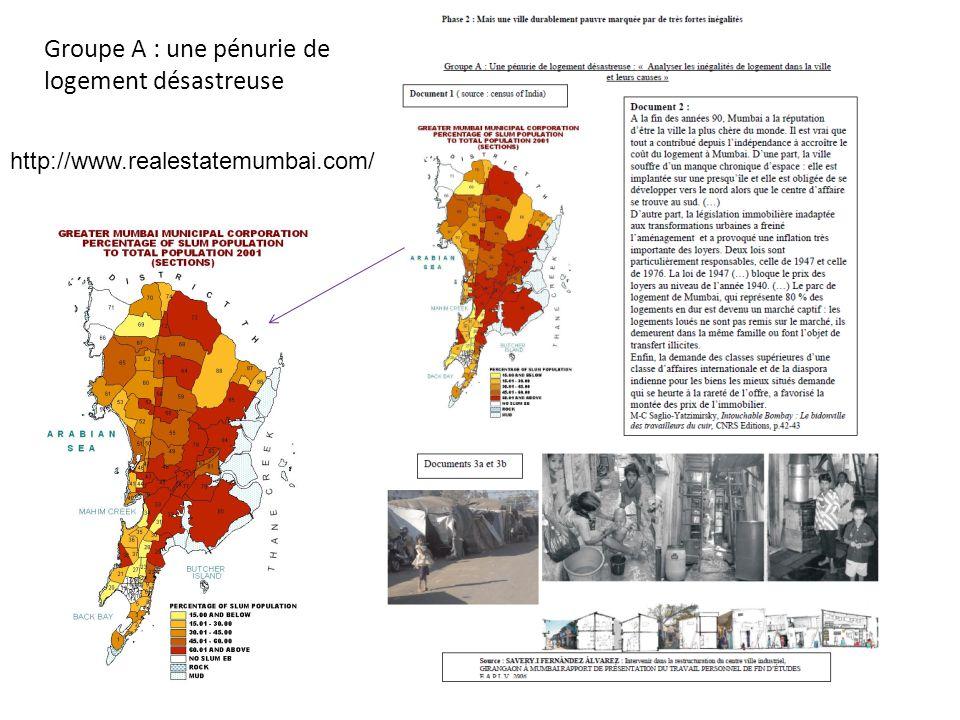 Groupe A : une pénurie de logement désastreuse http://www.realestatemumbai.com/
