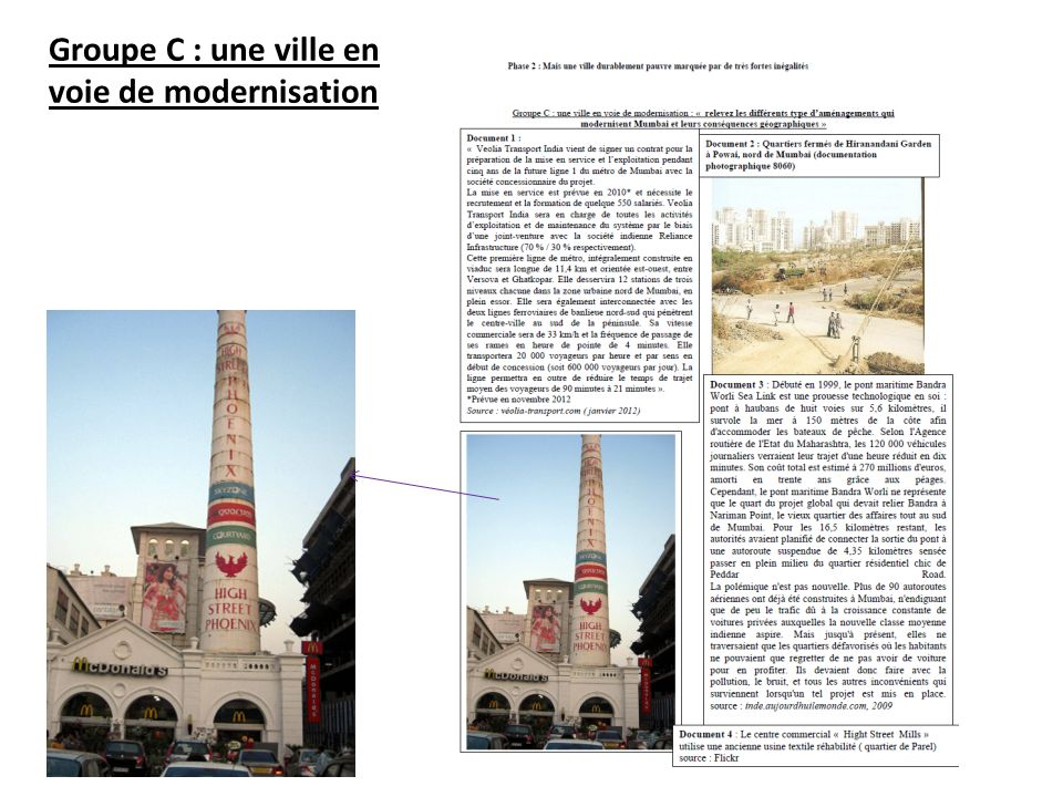 Groupe C : une ville en voie de modernisation