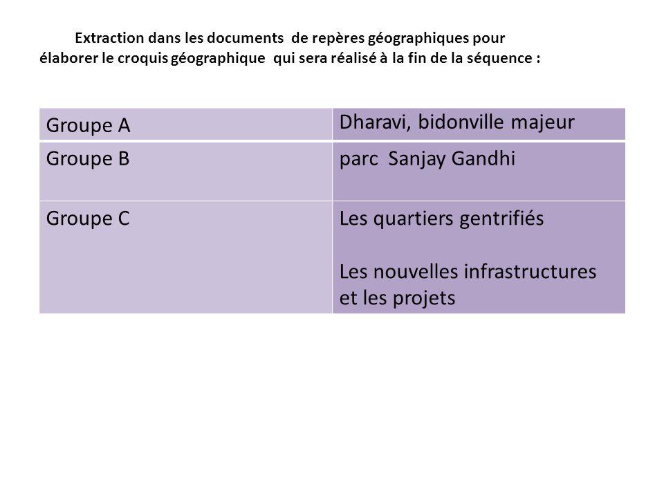 Groupe A Dharavi, bidonville majeur Groupe Bparc Sanjay Gandhi Groupe CLes quartiers gentrifiés Les nouvelles infrastructures et les projets Extraction dans les documents de repères géographiques pour élaborer le croquis géographique qui sera réalisé à la fin de la séquence :