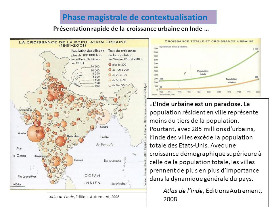 Phase magistrale de contextualisation Présentation rapide de la croissance urbaine en Inde … Atlas de l'Inde, Editions Autrement, 2008 « L'Inde urbaine est un paradoxe.