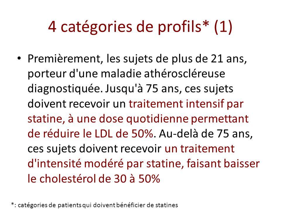 4 catégories de profils* (1) Premièrement, les sujets de plus de 21 ans, porteur d'une maladie athéroscléreuse diagnostiquée. Jusqu'à 75 ans, ces suje