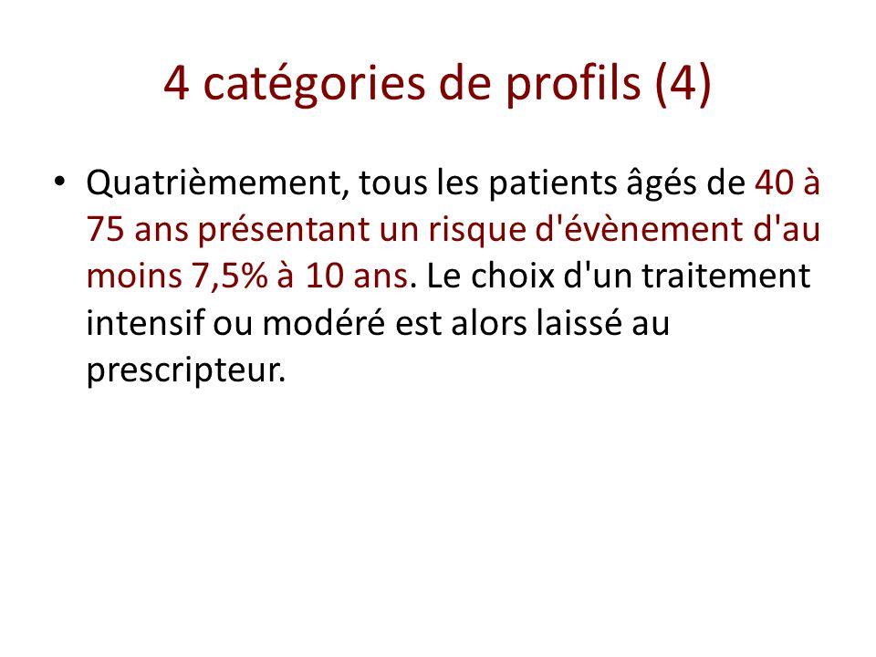 4 catégories de profils (4) Quatrièmement, tous les patients âgés de 40 à 75 ans présentant un risque d'évènement d'au moins 7,5% à 10 ans. Le choix d