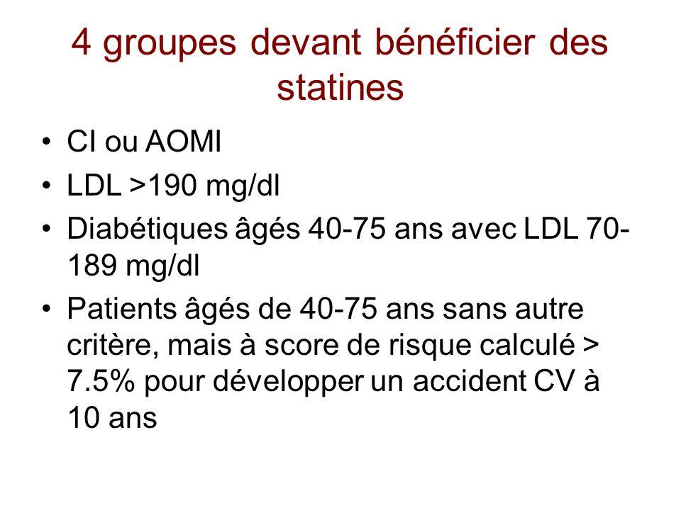 4 groupes devant bénéficier des statines CI ou AOMI LDL >190 mg/dl Diabétiques âgés 40-75 ans avec LDL 70- 189 mg/dl Patients âgés de 40-75 ans sans a