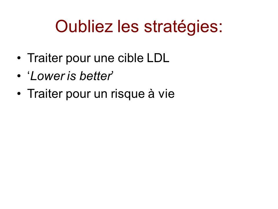 Oubliez les stratégies: Traiter pour une cible LDL 'Lower is better' Traiter pour un risque à vie