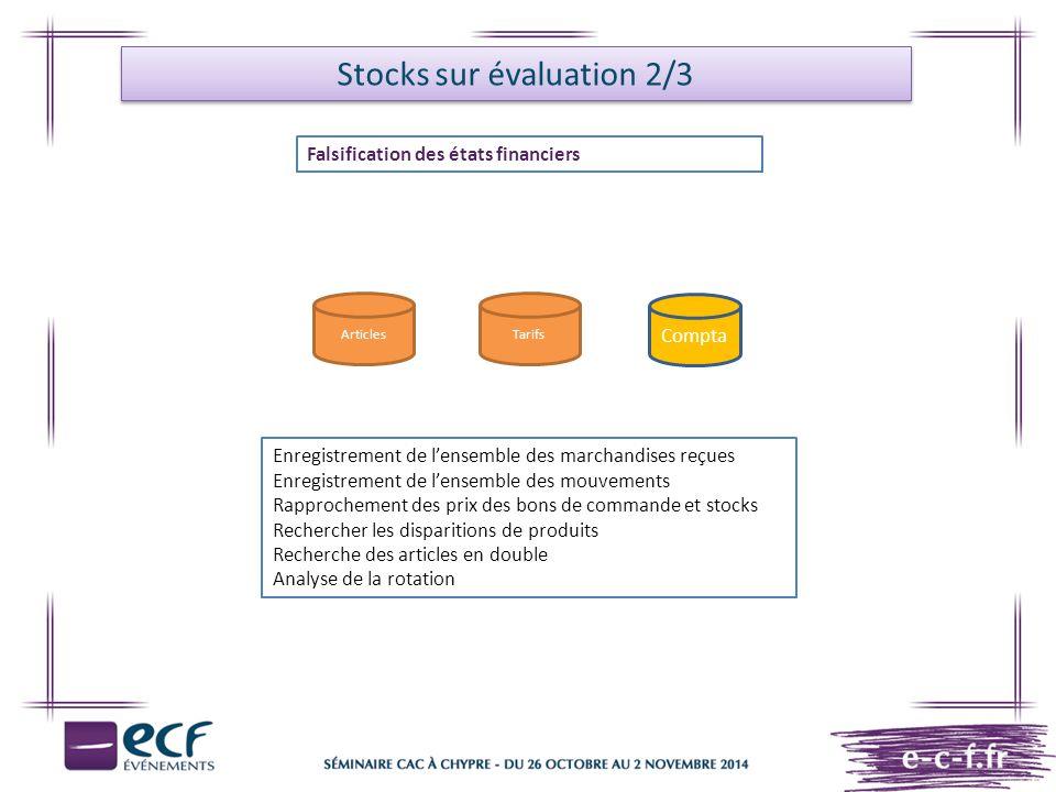 Stocks sur évaluation 2/3 Enregistrement de l'ensemble des marchandises reçues Enregistrement de l'ensemble des mouvements Rapprochement des prix des