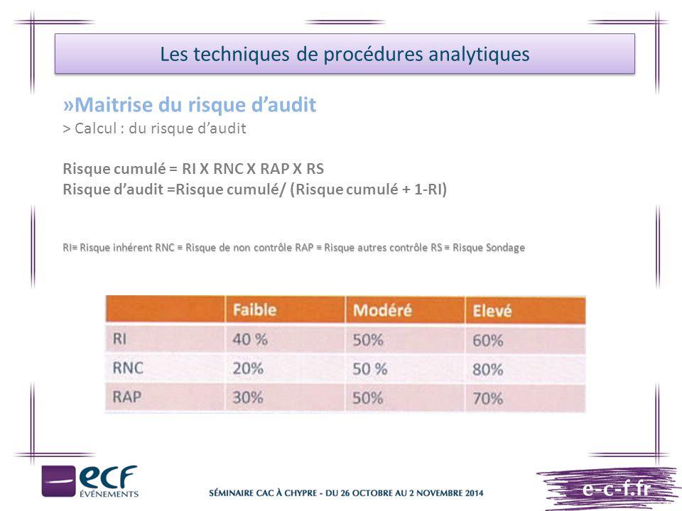 Les techniques de procédures analytiques »Maitrise du risque d'audit > Calcul : du risque d'audit Risque cumulé = RI X RNC X RAP X RS Risque d'audit =