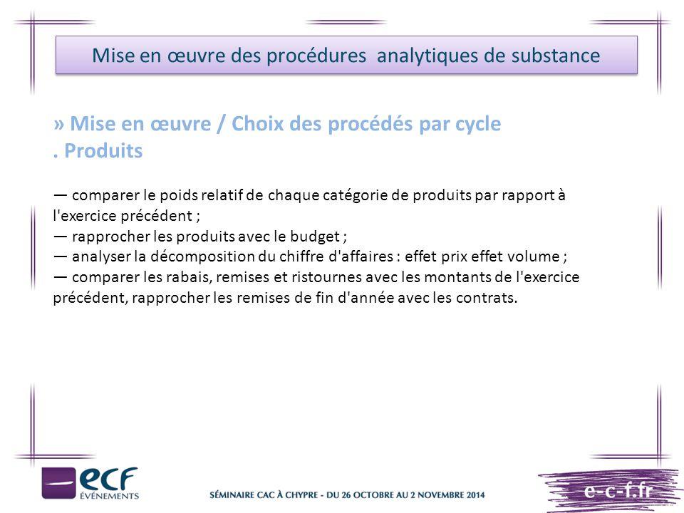Mise en œuvre des procédures analytiques de substance » Mise en œuvre / Choix des procédés par cycle. Produits — comparer le poids relatif de chaque c