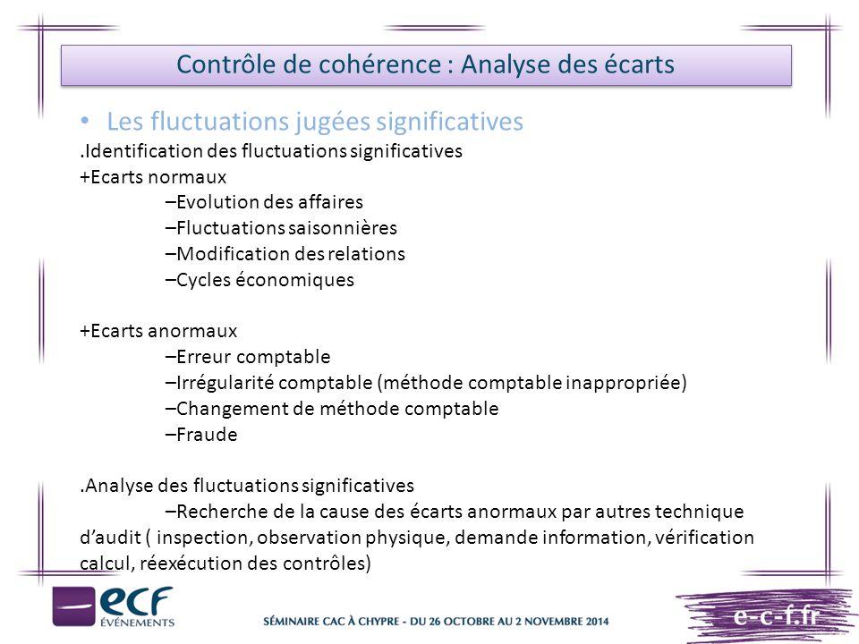 Contrôle de cohérence : Analyse des écarts Les fluctuations jugées significatives.Identification des fluctuations significatives +Ecarts normaux –Evol
