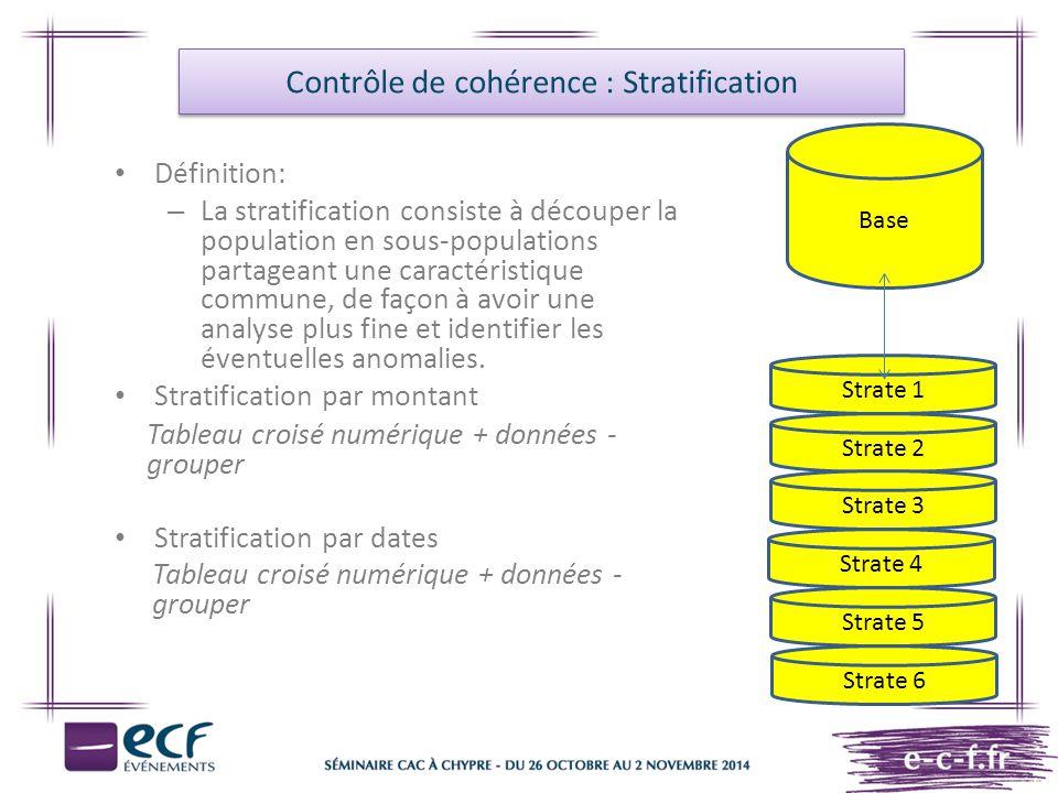 Définition: – La stratification consiste à découper la population en sous-populations partageant une caractéristique commune, de façon à avoir une ana